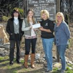 LCCC nursing forum donates to Blue Chip Farm